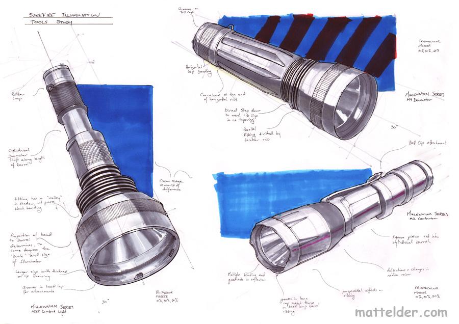 Torch Surefire Illumination Tools Studies